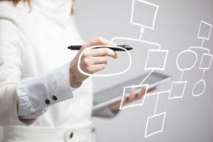 Beratung und Konzeption