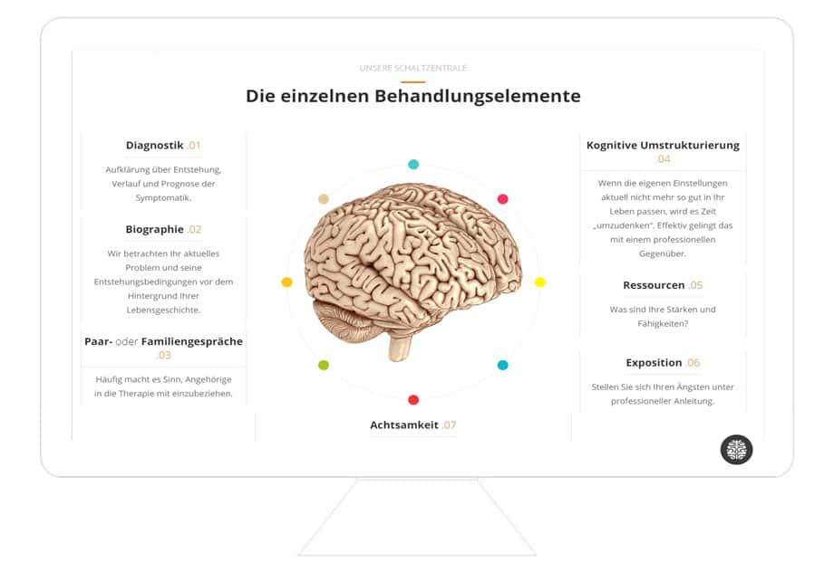 Lea Hammermeister WordPress Referenz Desktop, Webdesign Freelancer in Deutschland, Webdesign für Startups